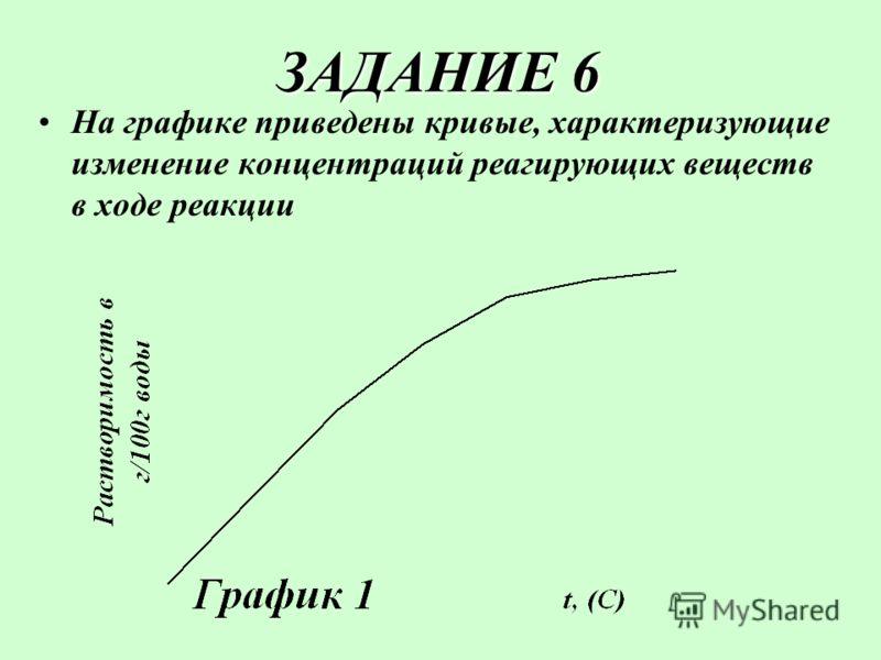 ЗАДАНИЕ 6 ЗАДАНИЕ 6 На графике приведены кривые, характеризующие изменение концентраций реагирующих веществ в ходе реакции