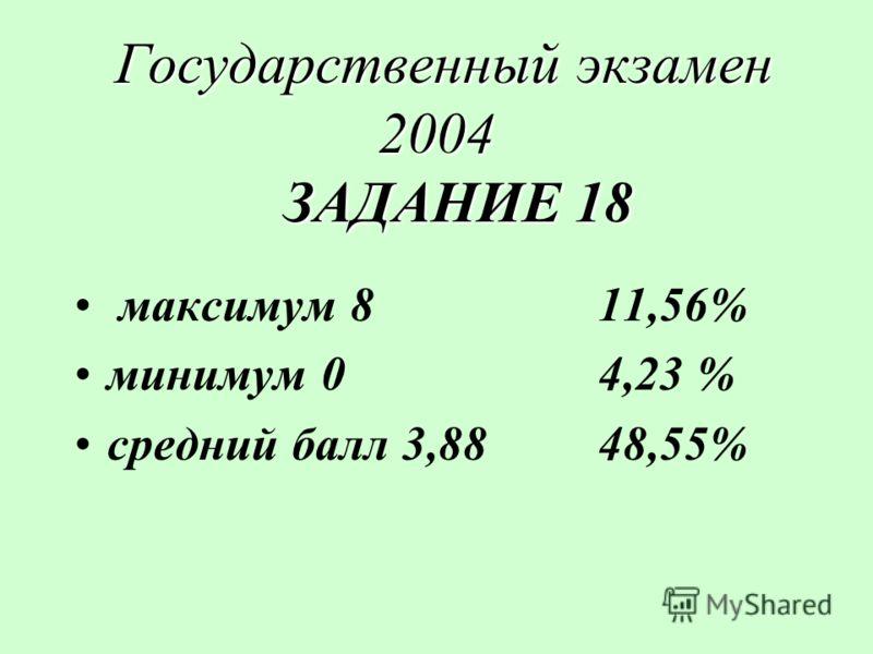Государственный экзамен 2004 ЗАДАНИЕ 18 Государственный экзамен 2004 ЗАДАНИЕ 18 максимум 811,56% минимум 04,23 % средний балл 3,8848,55%