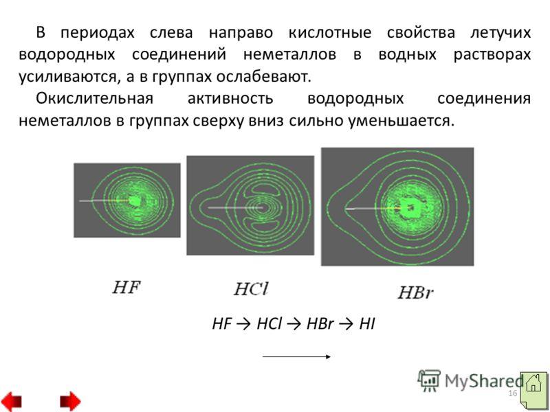 16 В периодах слева направо кислотные свойства летучих водородных соединений неметаллов в водных растворах усиливаются, а в группах ослабевают. Окислительная активность водородных соединения неметаллов в группах сверху вниз сильно уменьшается. HF HCl