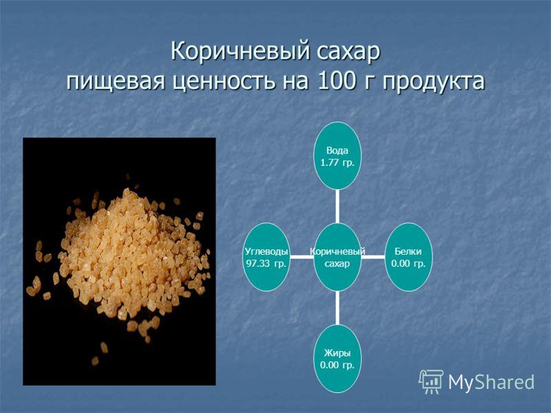 Коричневый сахар пищевая ценность на 100 г продукта Коричневый сахар Вода 1.77 гр. Белки 0.00 гр. Жиры 0.00 гр. Углеводы 97.33 гр.