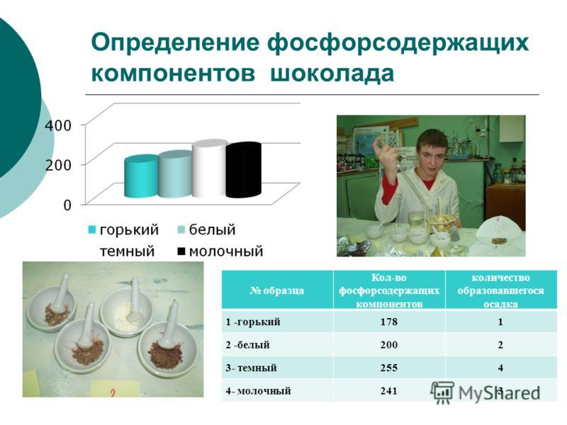 Определение фосфорсодержащих компонентов шоколада образца Кол-во фосфорсодержащих компонентов количество образовавшегося осадка 1 -горький1781 2 -белый2002 3- темный2554 4- молочный2413