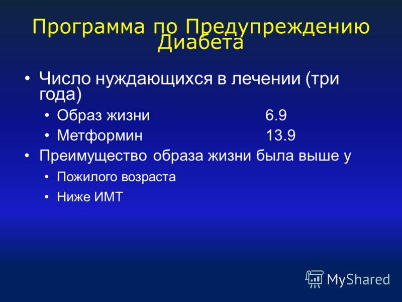 Программа по Предупреждению Диабета Число нуждающихся в лечении (три года) Образ жизни 6.9 Метформин13.9 Преимущество образа жизни была выше у Пожилого возраста Ниже ИМТ