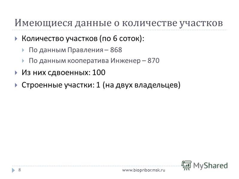 Имеющиеся данные о количестве участков www.biopribor.msk.ru8 Количество участков ( по 6 соток ): По данным Правления – 868 По данным кооператива Инженер – 870 Из них сдвоенных : 100 Строенные участки : 1 ( на двух владельцев )