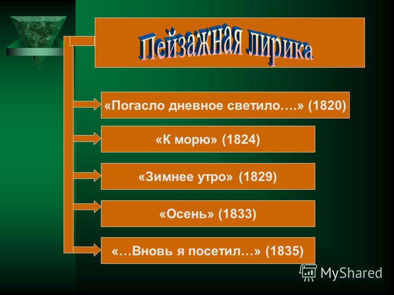 «Погасло дневное светило….» (1820) «К морю» (1824) «Зимнее утро» (1829) «Осень» (1833) «…Вновь я посетил…» (1835)