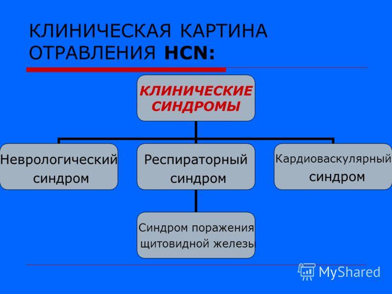 КЛИНИЧЕСКАЯ КАРТИНА ОТРАВЛЕНИЯ HCN: КЛИНИЧЕСКИЕ СИНДРОМЫ Неврологический синдром Респираторный синдром Синдром поражения щитовидной железы Кардиоваскулярный синдром