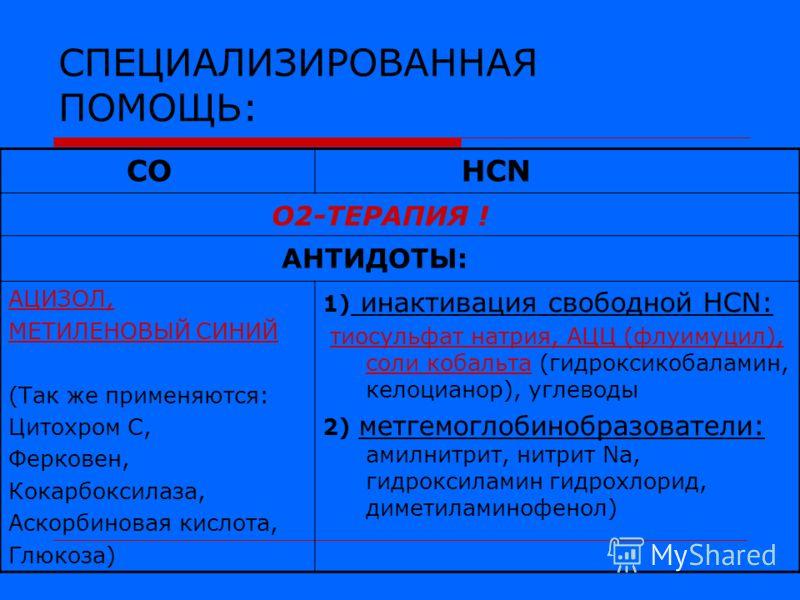 СПЕЦИАЛИЗИРОВАННАЯ ПОМОЩЬ: СО HCN O2-ТЕРАПИЯ ! АНТИДОТЫ: АЦИЗОЛ, МЕТИЛЕНОВЫЙ СИНИЙ (Так же применяются: Цитохром С, Ферковен, Кокарбоксилаза, Аскорбиновая кислота, Глюкоза) 1) инактивация свободной HCN: тиосульфат натрия, АЦЦ (флуимуцил), соли кобаль