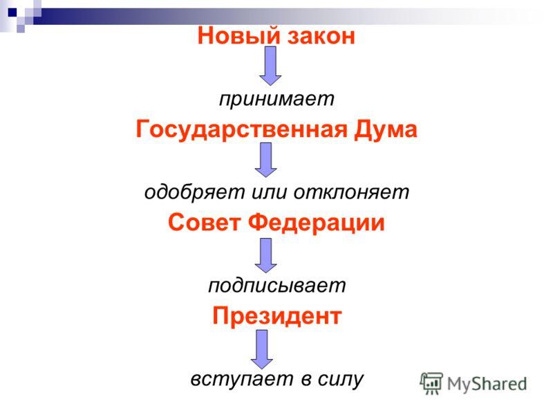 Когда был избран Президентом Российской Федерации Д. А. Медведев? – 2 марта 2008 года. Когда вступает в силу новый закон?