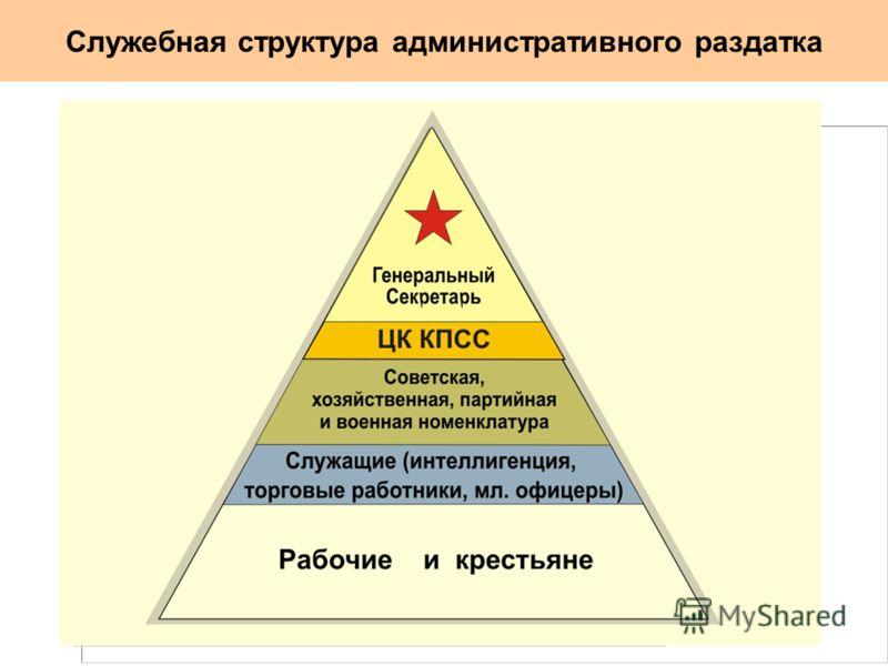 Служебная структура административного раздатка