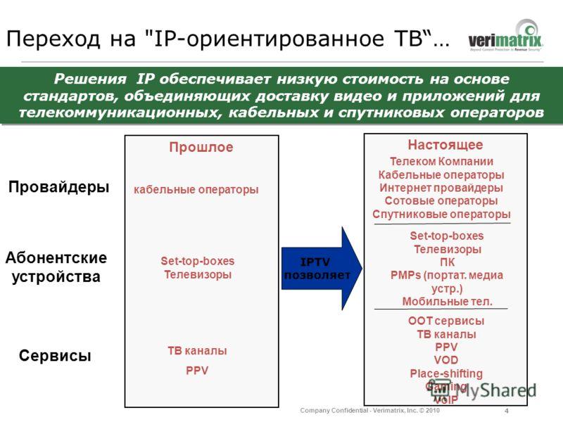 4 Company Confidential - Verimatrix, Inc. © 2010 Переход на