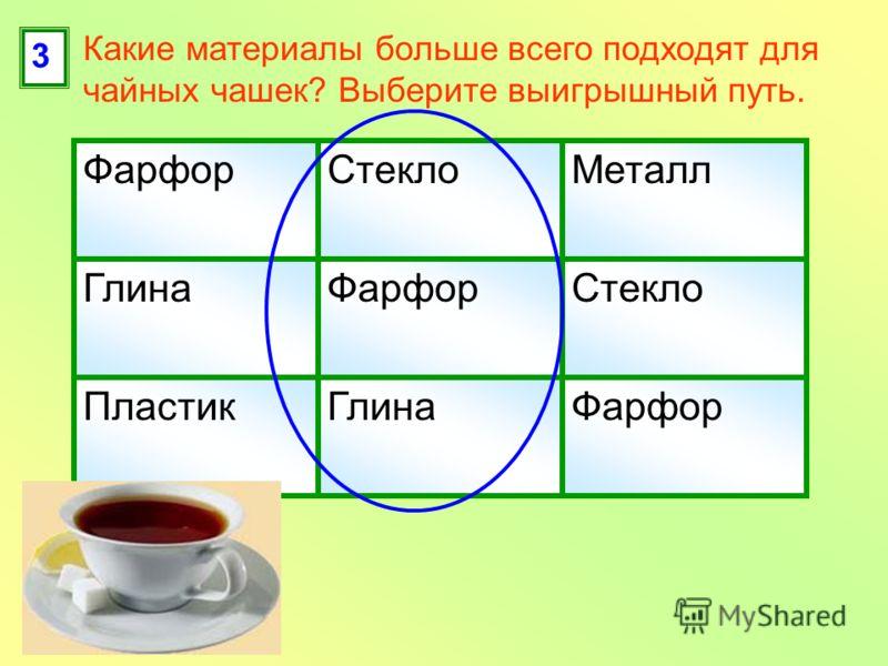 ФарфорСтеклоМеталл ГлинаФарфорСтекло ПластикГлинаФарфор Какие материалы больше всего подходят для чайных чашек? Выберите выигрышный путь. 3