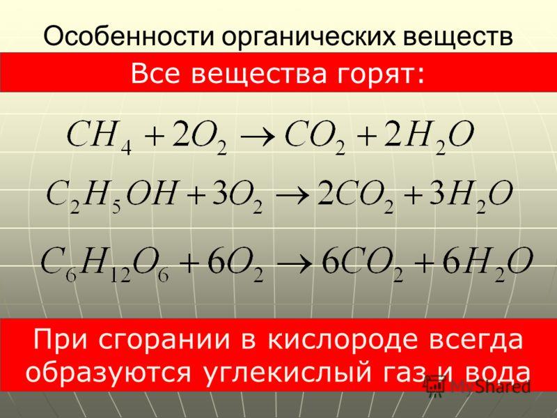 Особенности органических веществ Все вещества горят: При сгорании в кислороде всегда образуются углекислый газ и вода