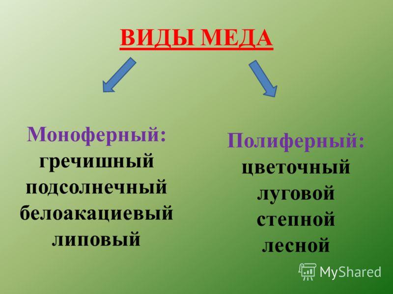 ВИДЫ МЕДА Моноферный: гречишный подсолнечный белоакациевый липовый Полиферный: цветочный луговой степной лесной