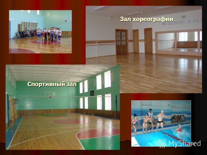 20 Спортивный зал Зал хореографии