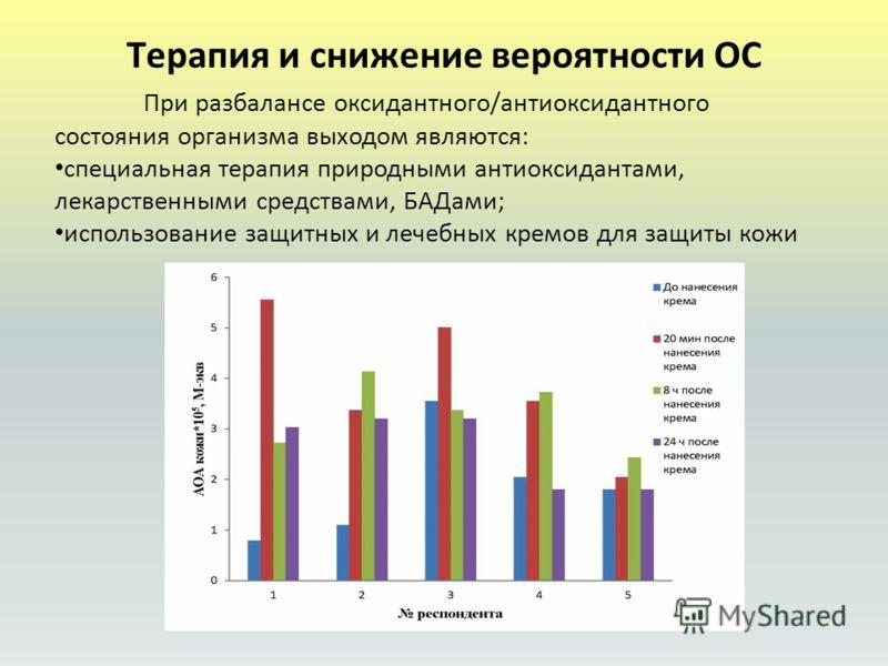 Терапия и снижение вероятности ОС При разбалансе оксидантного/антиоксидантного состояния организма выходом являются: специальная терапия природными антиоксидантами, лекарственными средствами, БАДами; использование защитных и лечебных кремов для защит