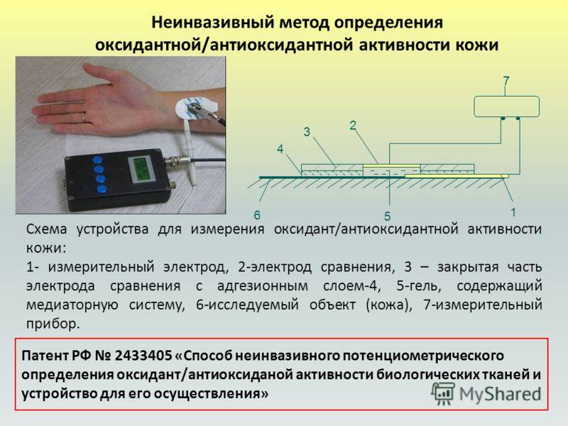 Неинвазивный метод определения оксидантной/антиоксидантной активности кожи Схема устройства для измерения оксидант/антиоксидантной активности кожи: 1- измерительный электрод, 2-электрод сравнения, 3 – закрытая часть электрода сравнения с адгезионным