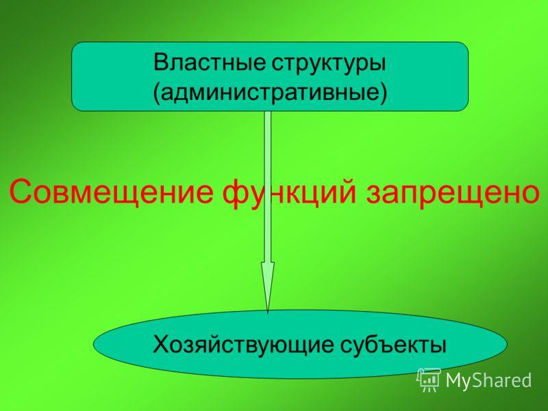 Совмещение функций запрещено Властные структуры (административные) Хозяйствующие субъекты