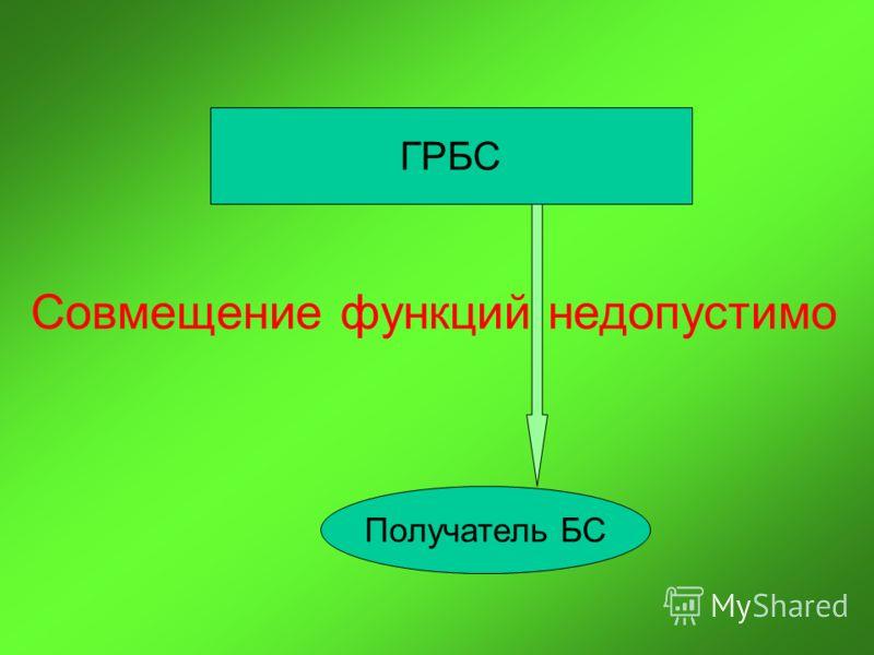 Совмещение функций недопустимо ГРБС Получатель БС