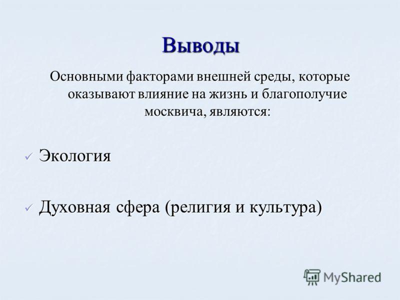Выводы Основными факторами внешней среды, которые оказывают влияние на жизнь и благополучие москвича, являются: Экология Экология Духовная сфера (религия и культура) Духовная сфера (религия и культура)