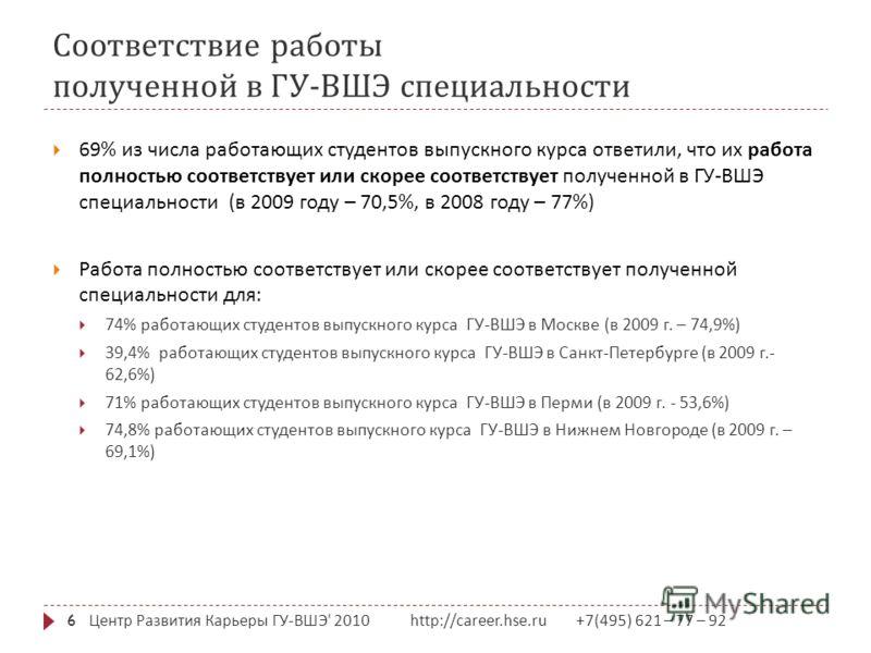 Соответствие работы полученной в ГУ - ВШЭ специальности Центр Развития Карьеры ГУ - ВШЭ ' 2010 http://career.hse.ru +7(495) 621 – 77 – 92 6 69% из числа работающих студентов выпускного курса ответили, что их работа полностью соответствует или скорее