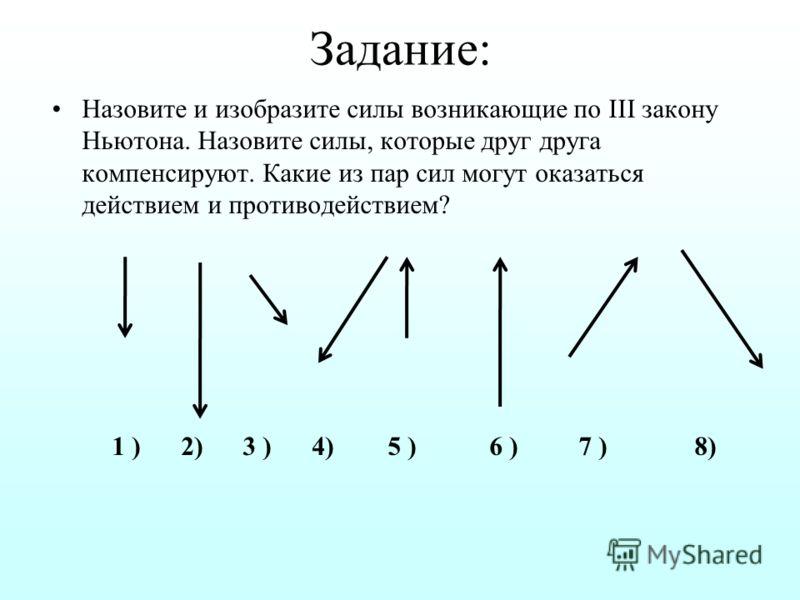 Задание: 1 ) 2) 3 ) 4) 5 ) 6 ) 7 ) 8) Назовите и изобразите силы возникающие по III закону Ньютона. Назовите силы, которые друг друга компенсируют. Какие из пар сил могут оказаться действием и противодействием?
