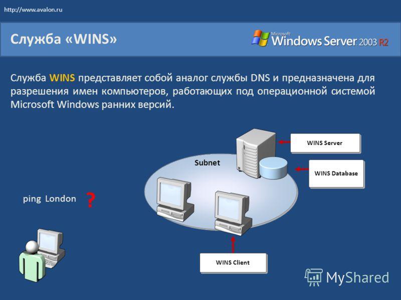 Служба «WINS» Служба WINS представляет собой аналог службы DNS и предназначена для разрешения имен компьютеров, работающих под операционной системой Microsoft Windows ранних версий. Subnet WINS Server WINS Database WINS Client ping London ? http://ww