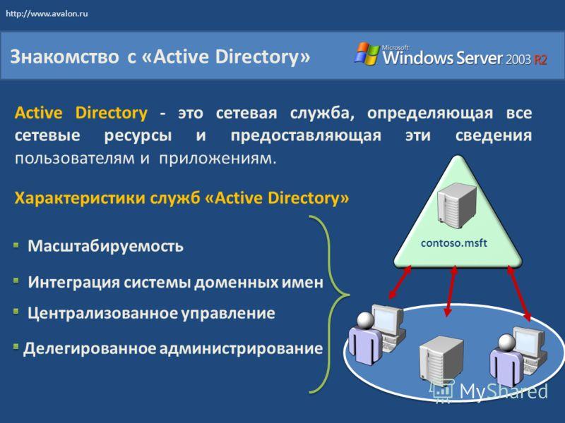Знакомство с «Active Directory» Active Directory - это сетевая служба, определяющая все сетевые ресурсы и предоставляющая эти сведения пользователям и приложениям. contoso.msft Характеристики служб «Active Directory» Масштабируемость Интеграция систе