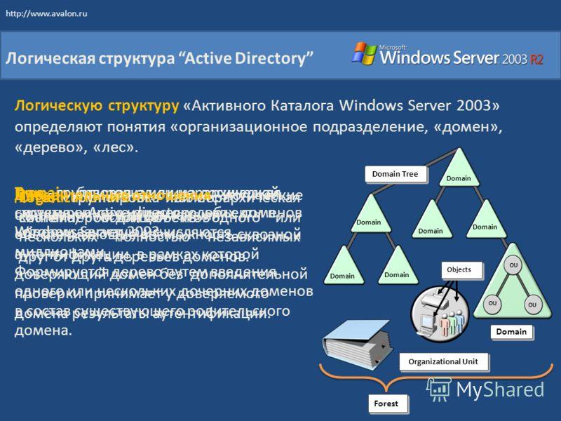 Логическая структура Active Directory Domain OU Domain Tree Domain Tree Domain Forest Organizational Unit Objects Логическую структуру «Активного Каталога Windows Server 2003» определяют понятия «организационное подразделение, «домен», «дерево», «лес