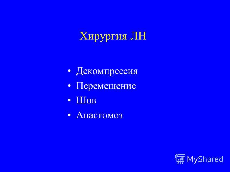 Хирургия ЛН Декомпрессия Перемещение Шов Анастомоз