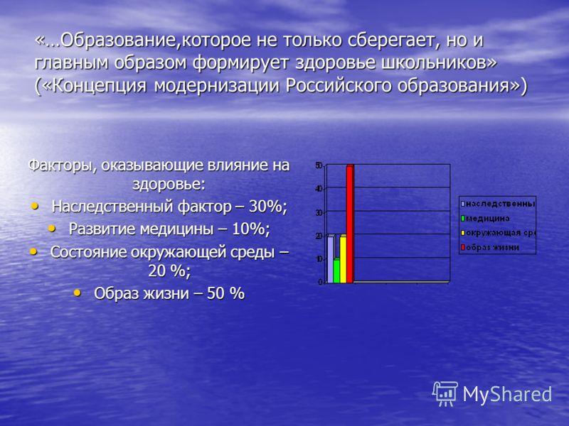 «…Образование,которое не только сберегает, но и главным образом формирует здоровье школьников» («Концепция модернизации Российского образования») Факторы, оказывающие влияние на здоровье: Наследственный фактор – 30%; Наследственный фактор – 30%; Разв