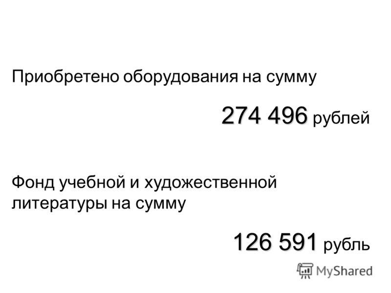 Приобретено оборудования на сумму 274 496 274 496 рублей Фонд учебной и художественной литературы на сумму 126 591 126 591 рубль