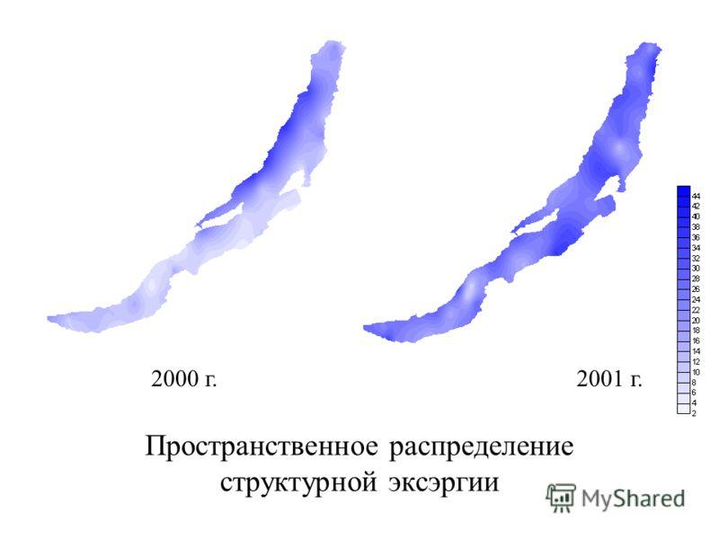 Пространственное распределение структурной эксэргии 2000 г.2001 г.