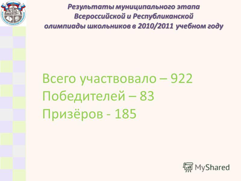 Результаты муниципального этапа Всероссийской и Республиканской олимпиады школьников в 2010/2011 учебном году Всего участвовало – 922 Победителей – 83 Призёров - 185