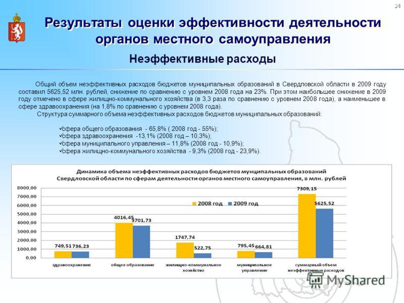 34 Результаты оценки эффективности деятельности органов местного самоуправления Неэффективные расходы Общий объем неэффективных расходов бюджетов муниципальных образований в Свердловской области в 2009 году составил 5625,52 млн. рублей, снижение по с