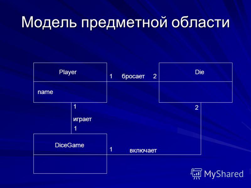 Модель предметной области Player name Die DiceGame бросает включает играет 1 1 12 2 1