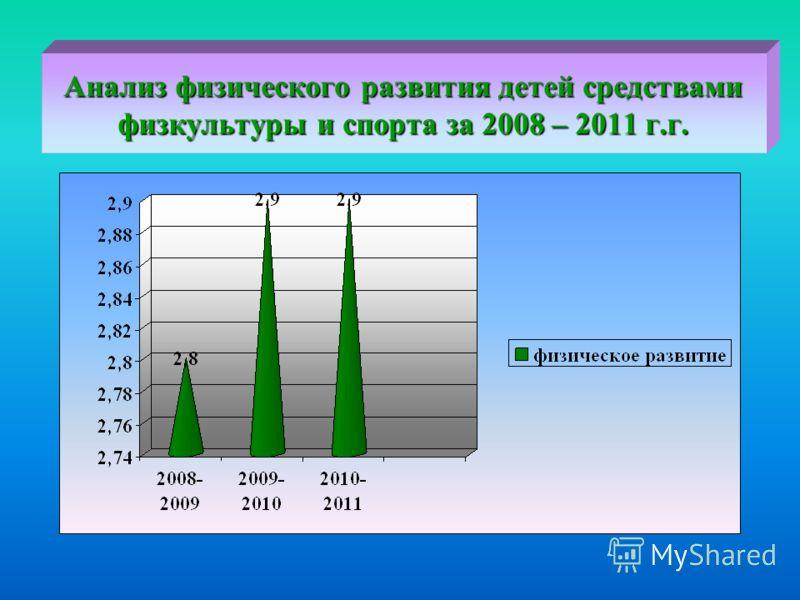 Анализ физического развития детей средствами физкультуры и спорта за 2008 – 2011 г.г.