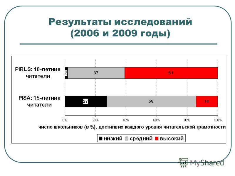 Результаты исследований (2006 и 2009 годы)