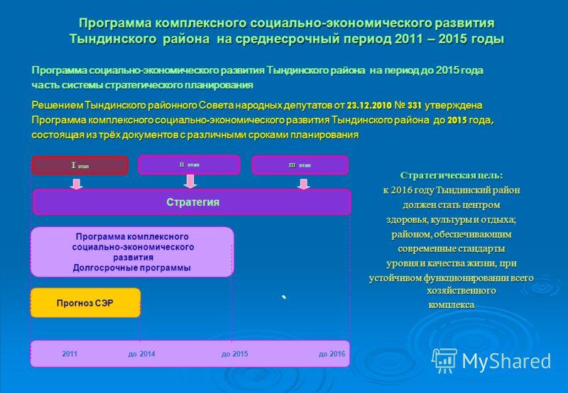 Программа комплексного социально-экономического развития Тындинского района на среднесрочный период 2011 – 2015 годы Программа комплексного социально-экономического развития Долгосрочные программы Прогноз СЭР 2011 до 2014 до 2015 до 2016 Программа со