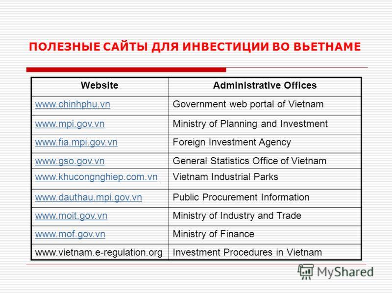 ПОЛЕЗНЫЕ САЙТЫ ДЛЯ ИНВЕСТИЦИИ ВО ВЬЕТНАМЕ WebsiteAdministrative Offices www.chinhphu.vnGovernment web portal of Vietnam www.mpi.gov.vnMinistry of Planning and Investment www.fia.mpi.gov.vnForeign Investment Agency www.gso.gov.vnGeneral Statistics Off
