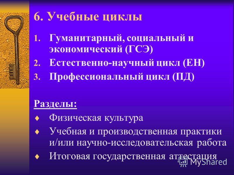 6. Учебные циклы 1. Гуманитарный, социальный и экономический (ГСЭ) 2. Естественно-научный цикл (ЕН) 3. Профессиональный цикл (ПД) Разделы: Физическая культура Учебная и производственная практики и/или научно-исследовательская работа Итоговая государс