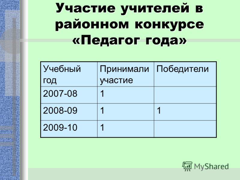 Участие учителей в районном конкурсе «Педагог года» Учебный год Принимали участие Победители 2007-081 2008-0911 2009-101