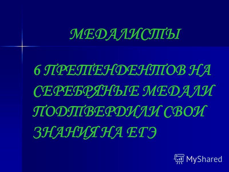 МЕДАЛИСТЫ 6 ПРЕТЕНДЕНТОВ НА СЕРЕБРЯНЫЕ МЕДАЛИ ПОДТВЕРДИЛИ СВОИ ЗНАНИЯ НА ЕГЭ