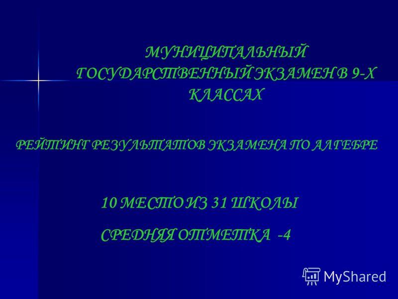 МУНИЦИПАЛЬНЫЙ ГОСУДАРСТВЕННЫЙ ЭКЗАМЕН В 9-Х КЛАССАХ РЕЙТИНГ РЕЗУЛЬТАТОВ ЭКЗАМЕНА ПО АЛГЕБРЕ 10 МЕСТО ИЗ 31 ШКОЛЫ СРЕДНЯЯ ОТМЕТКА -4