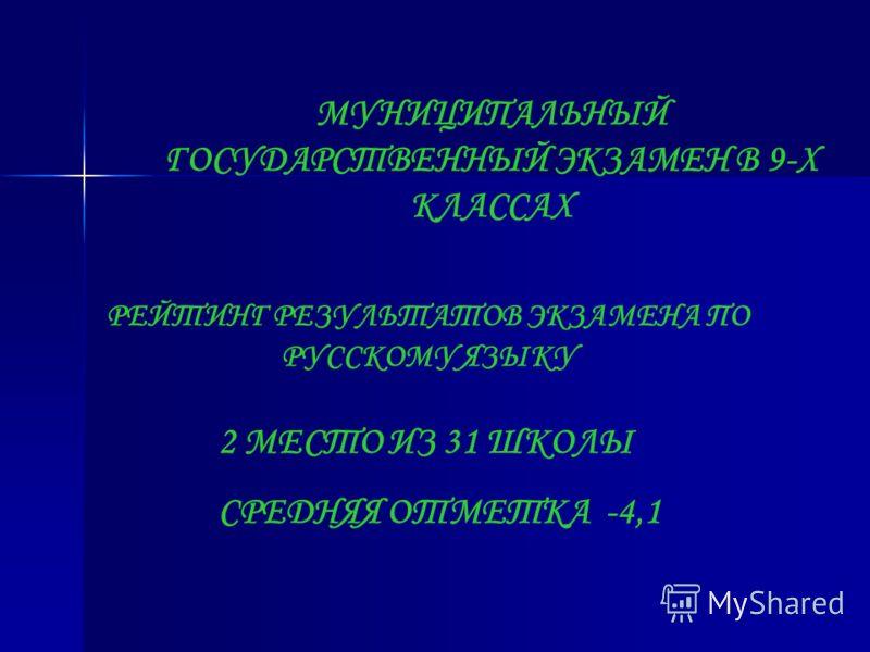 МУНИЦИПАЛЬНЫЙ ГОСУДАРСТВЕННЫЙ ЭКЗАМЕН В 9-Х КЛАССАХ РЕЙТИНГ РЕЗУЛЬТАТОВ ЭКЗАМЕНА ПО РУССКОМУ ЯЗЫКУ 2 МЕСТО ИЗ 31 ШКОЛЫ СРЕДНЯЯ ОТМЕТКА -4,1