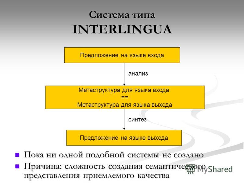 Система типа INTERLINGUA Предложение на языке входа Метаструктура для языка входа == Метаструктура для языка выхода Предложение на языке выхода анализ синтез Пока ни одной подобной системы не создано Пока ни одной подобной системы не создано Причина: