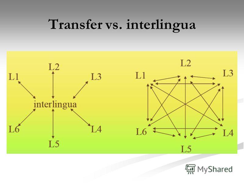 Transfer vs. interlingua