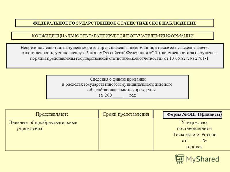 ФЕДЕРАЛЬНОЕ ГОСУДАРСТВЕННОЕ СТАТИСТИЧЕСКОЕ НАБЛЮДЕНИЕ КОНФИДЕНЦИАЛЬНОСТЬ ГАРАНТИРУЕТСЯ ПОЛУЧАТЕЛЕМ ИНФОРМАЦИИ Непредставление или нарушение сроков представления информации, а также ее искажение влечет ответственность, установленную Законом Российской