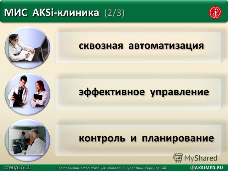 стенд А11 AKSiMED.RU Комплексная автоматизация санаторно-курортных учреждений МИС AKSi-клиника МИС AKSi-клиника (2/3) эффективное управление контроль и планирование сквозная автоматизация
