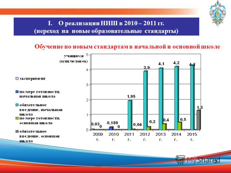3 Обучение по новым стандартам в начальной и основной школе I.О реализации ННШ в 2010 – 2011 гг. (переход на новые образовательные стандарты)