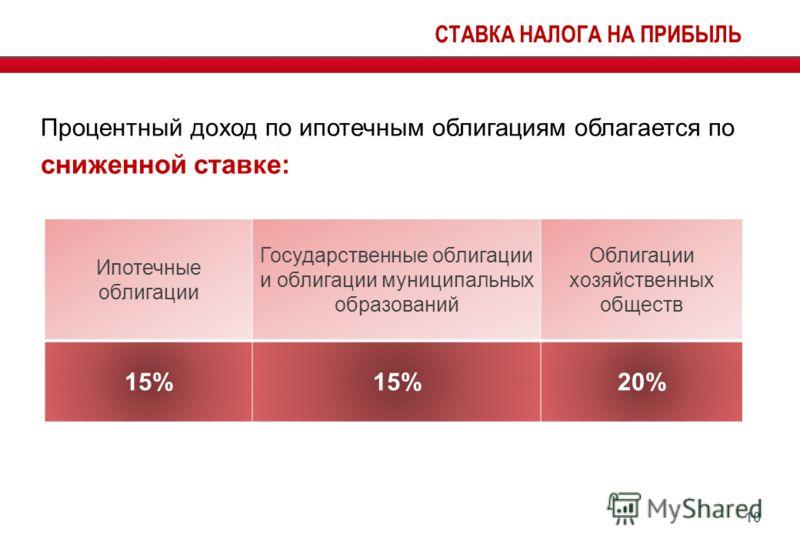 СТАВКА НАЛОГА НА ПРИБЫЛЬ 10 Процентный доход по ипотечным облигациям облагается по сниженной ставке: Ипотечные облигации Государственные облигации и облигации муниципальных образований Облигации хозяйственных обществ 15% 20%