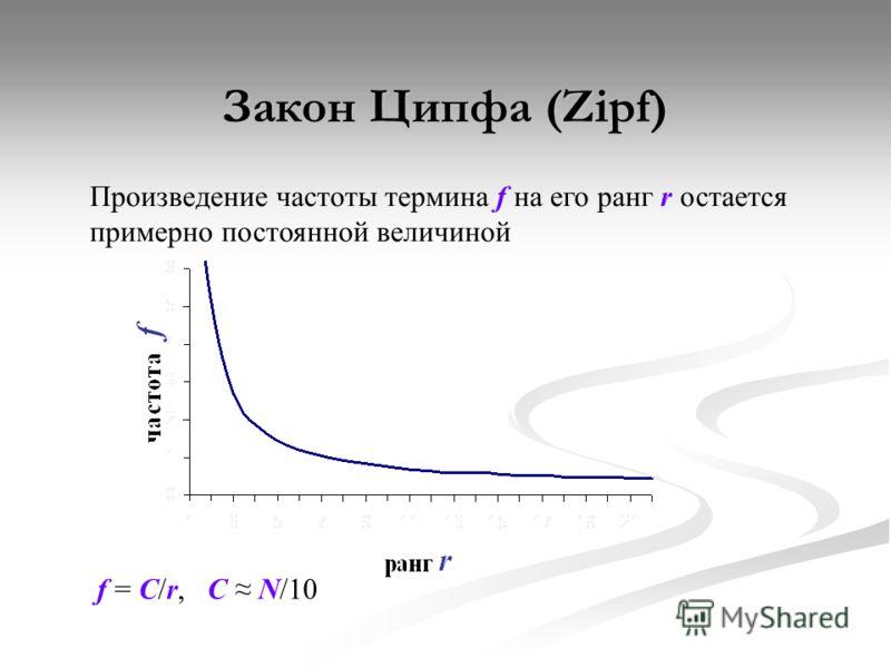 Закон Ципфа (Zipf) Произведение частоты термина f на его ранг r остается примерно постоянной величиной f = C/r, C N/10